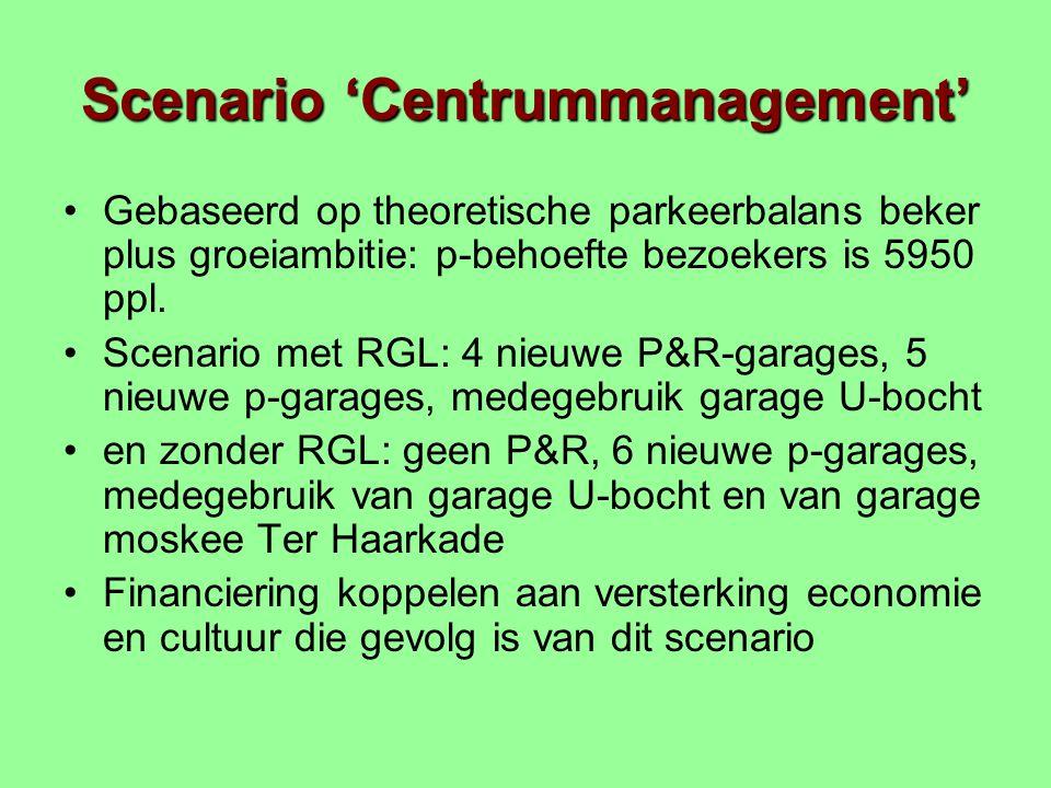 Scenario 'Centrummanagement' Gebaseerd op theoretische parkeerbalans beker plus groeiambitie: p-behoefte bezoekers is 5950 ppl.