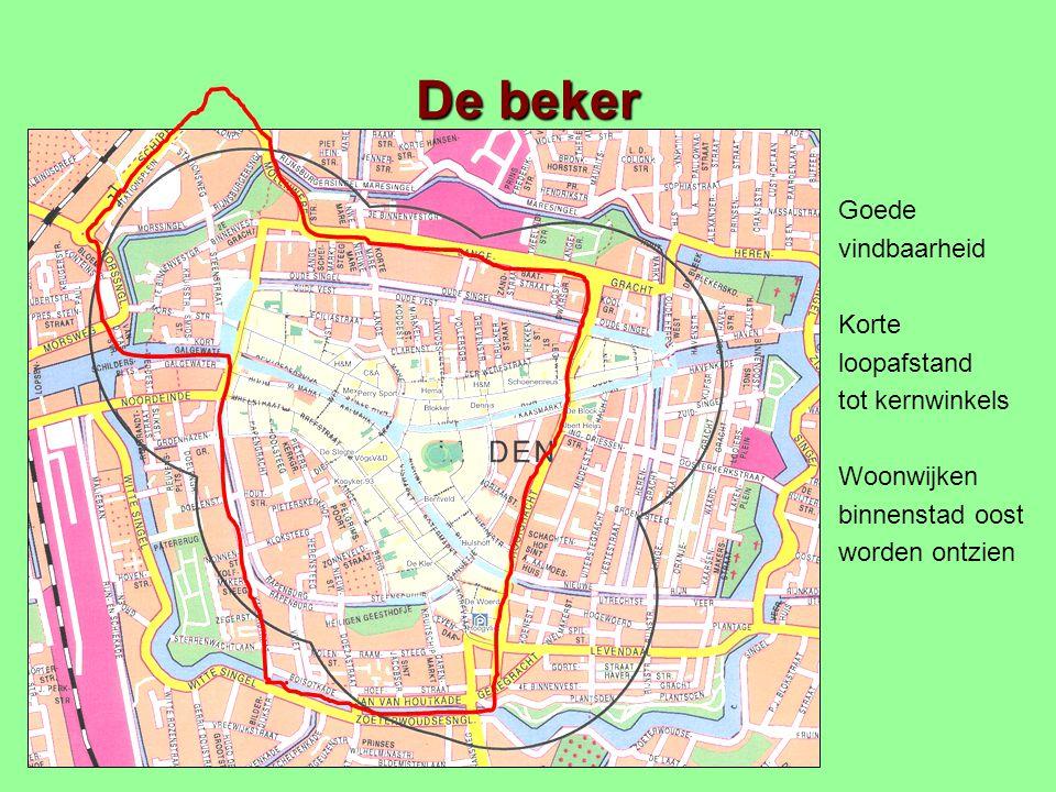De beker Goede vindbaarheid Korte loopafstand tot kernwinkels Woonwijken binnenstad oost worden ontzien