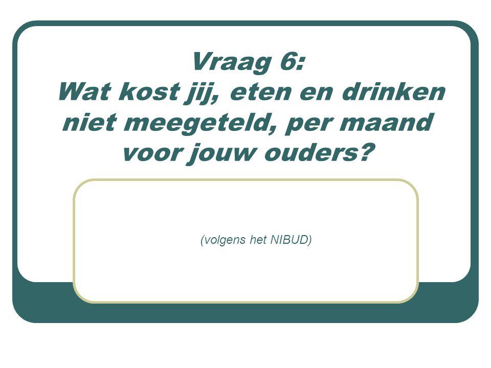 Vraag 6: Wat kost jij, eten en drinken niet meegeteld, per maand voor jouw ouders? (volgens het NIBUD)