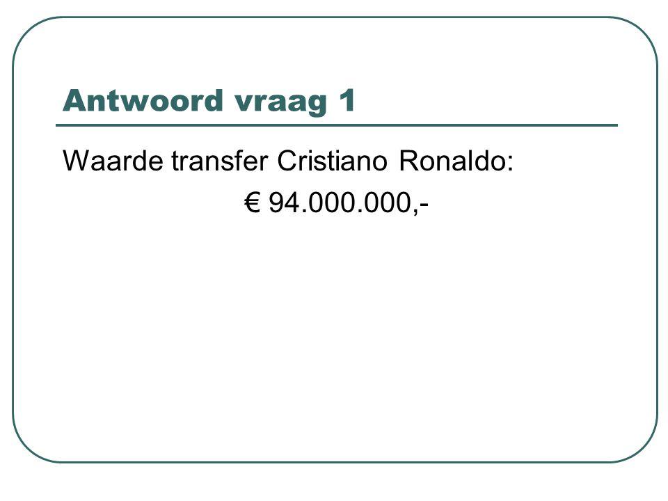 Antwoord vraag 1 Waarde transfer Cristiano Ronaldo: € 94.000.000,-
