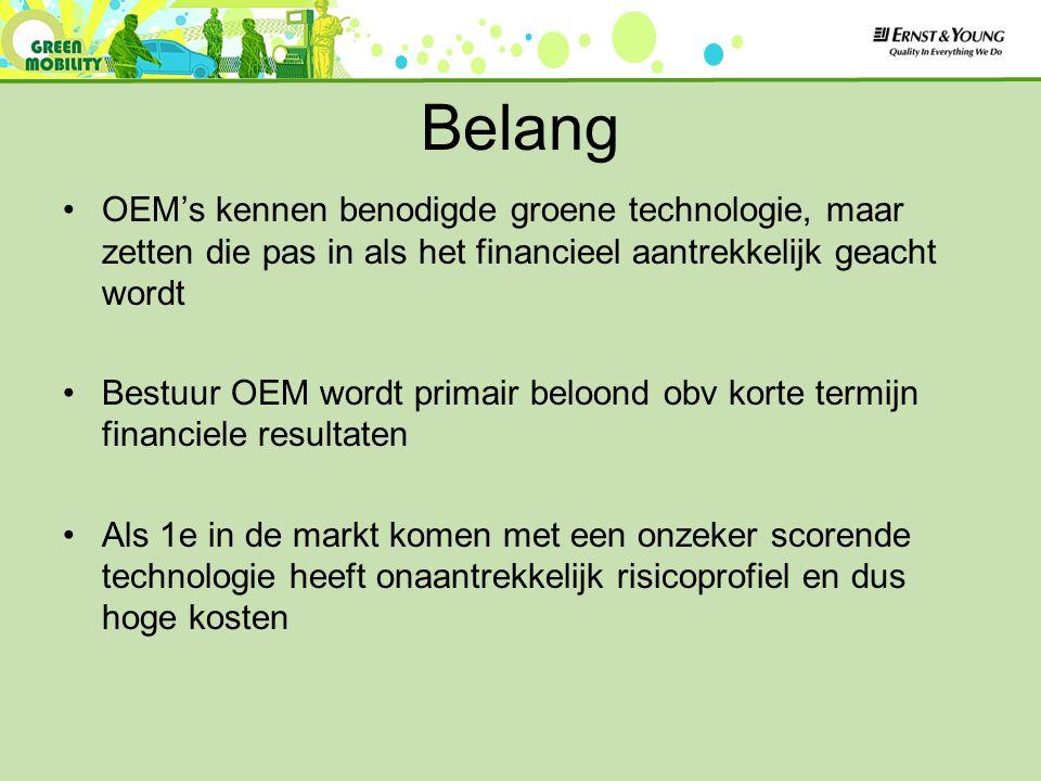 Belang OEM's kennen benodigde groene technologie, maar zetten die pas in als het financieel aantrekkelijk geacht wordt Bestuur OEM wordt primair beloo