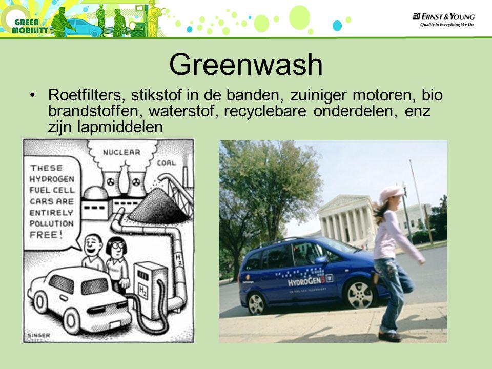 Greenwash Roetfilters, stikstof in de banden, zuiniger motoren, bio brandstoffen, waterstof, recyclebare onderdelen, enz zijn lapmiddelen