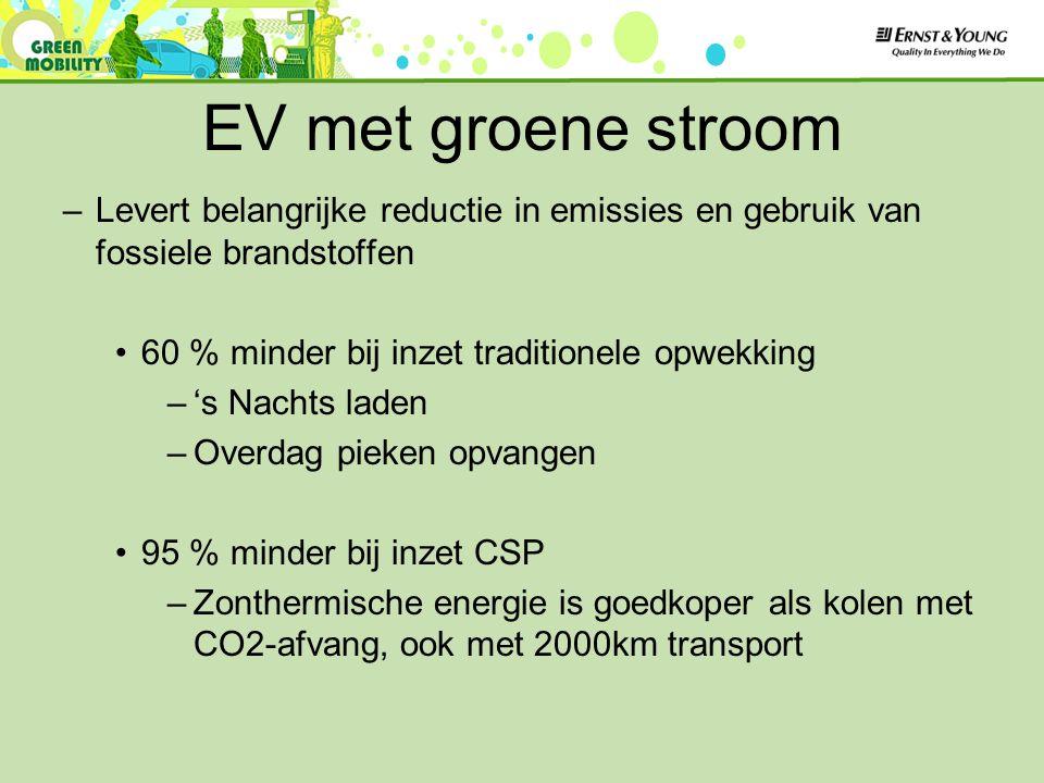 EV met groene stroom –Levert belangrijke reductie in emissies en gebruik van fossiele brandstoffen 60 % minder bij inzet traditionele opwekking –'s Na