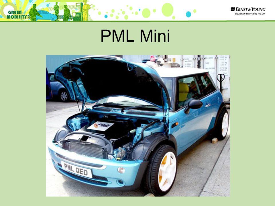 PML Mini