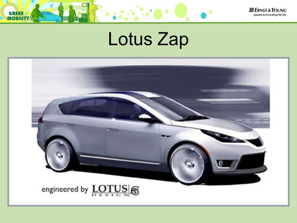 Lotus Zap