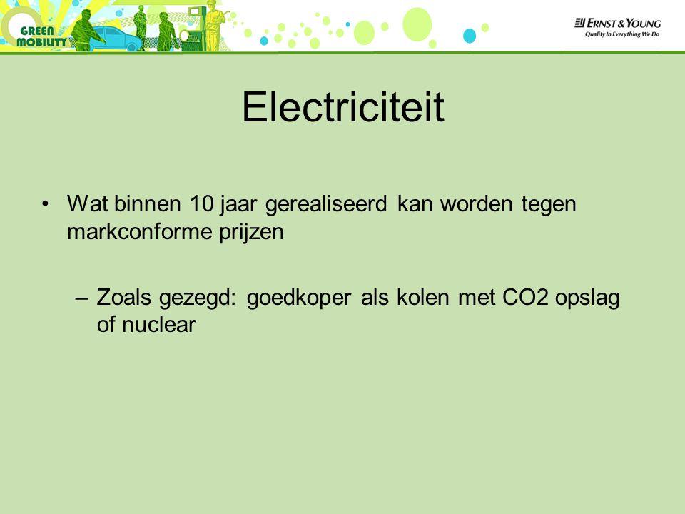 Electriciteit Wat binnen 10 jaar gerealiseerd kan worden tegen markconforme prijzen –Zoals gezegd: goedkoper als kolen met CO2 opslag of nuclear