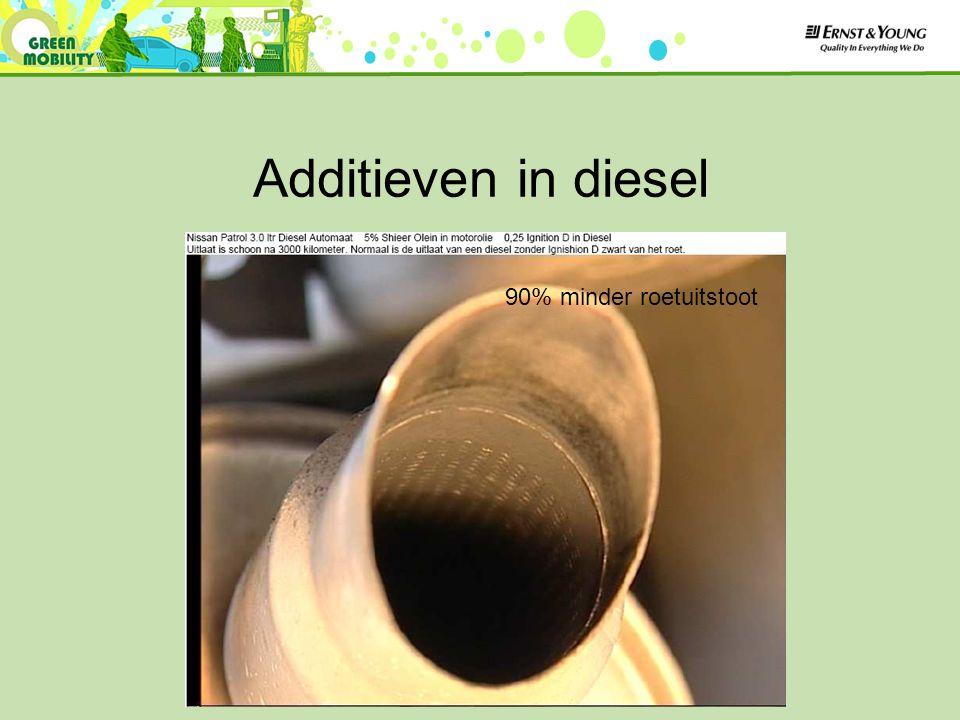 Additieven in diesel 90% minder roetuitstoot