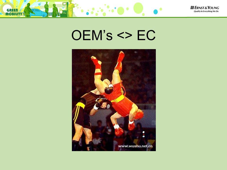 OEM's <> EC