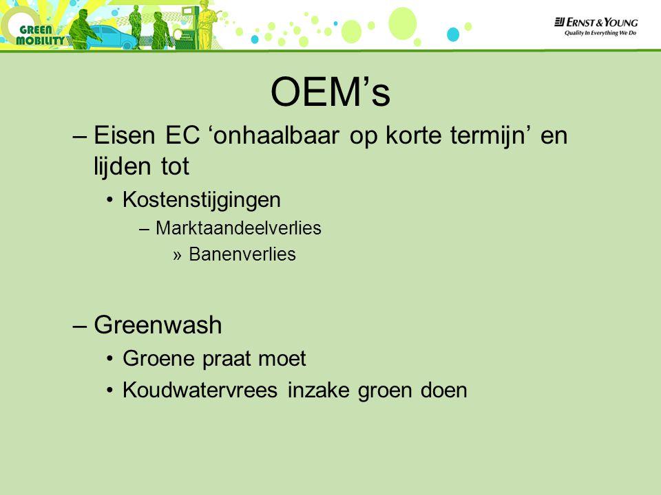 OEM's –Eisen EC 'onhaalbaar op korte termijn' en lijden tot Kostenstijgingen –Marktaandeelverlies »Banenverlies –Greenwash Groene praat moet Koudwatervrees inzake groen doen