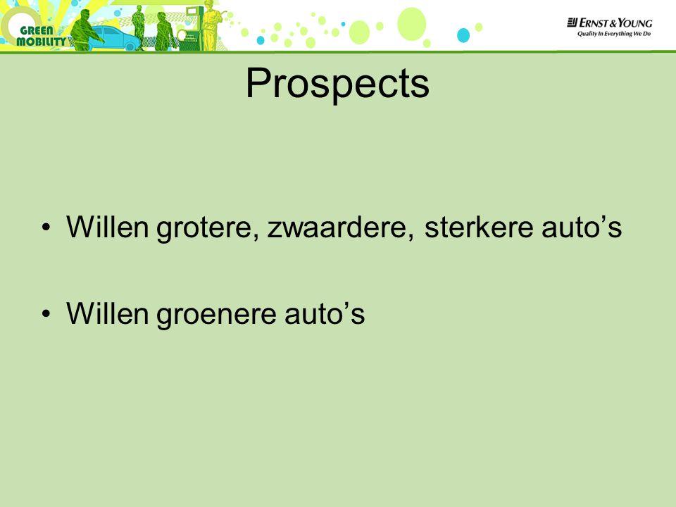 Prospects Willen grotere, zwaardere, sterkere auto's Willen groenere auto's