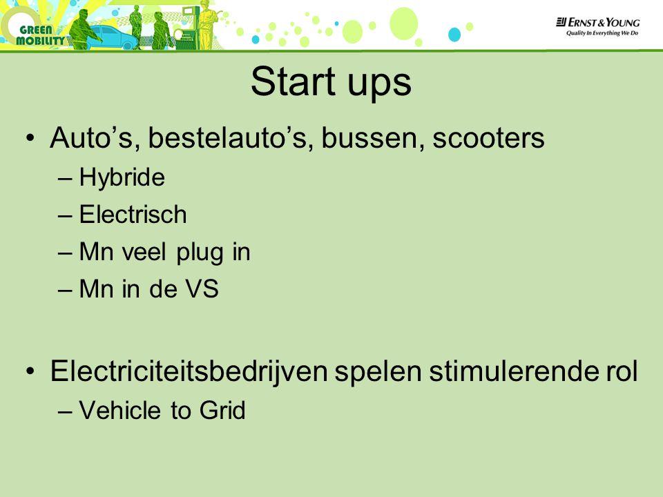 Start ups Auto's, bestelauto's, bussen, scooters –Hybride –Electrisch –Mn veel plug in –Mn in de VS Electriciteitsbedrijven spelen stimulerende rol –Vehicle to Grid