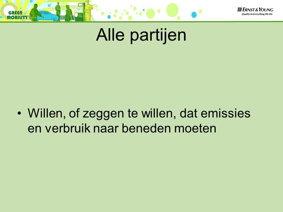NL Relatief hoge vervangingsgraad van het wagenpark door hoog % lease-auto's Geen OEM's van betekenis, dus geen lobby van betekenis Wel toeleverings-bedrijvigheid