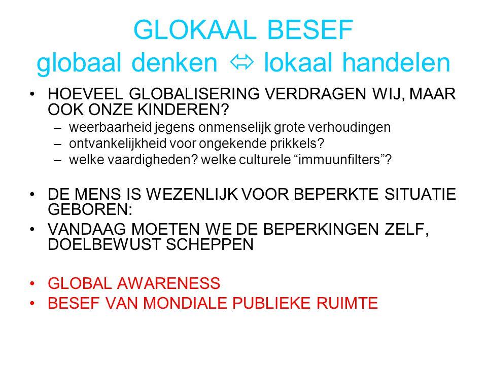 GLOKAAL BESEF globaal denken  lokaal handelen HOEVEEL GLOBALISERING VERDRAGEN WIJ, MAAR OOK ONZE KINDEREN.