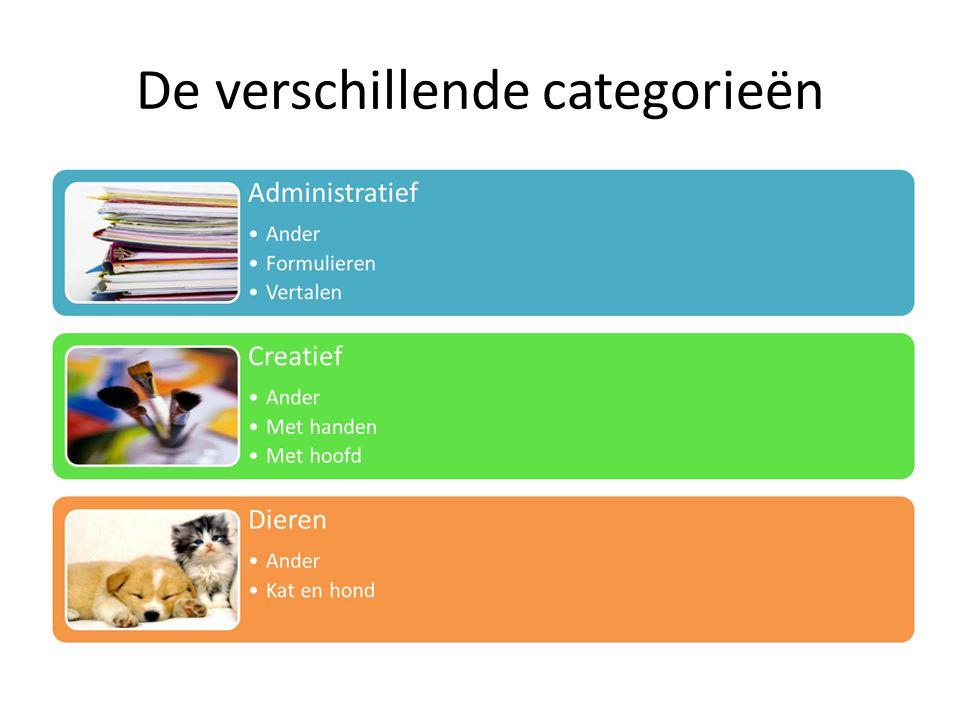 De verschillende categorieën