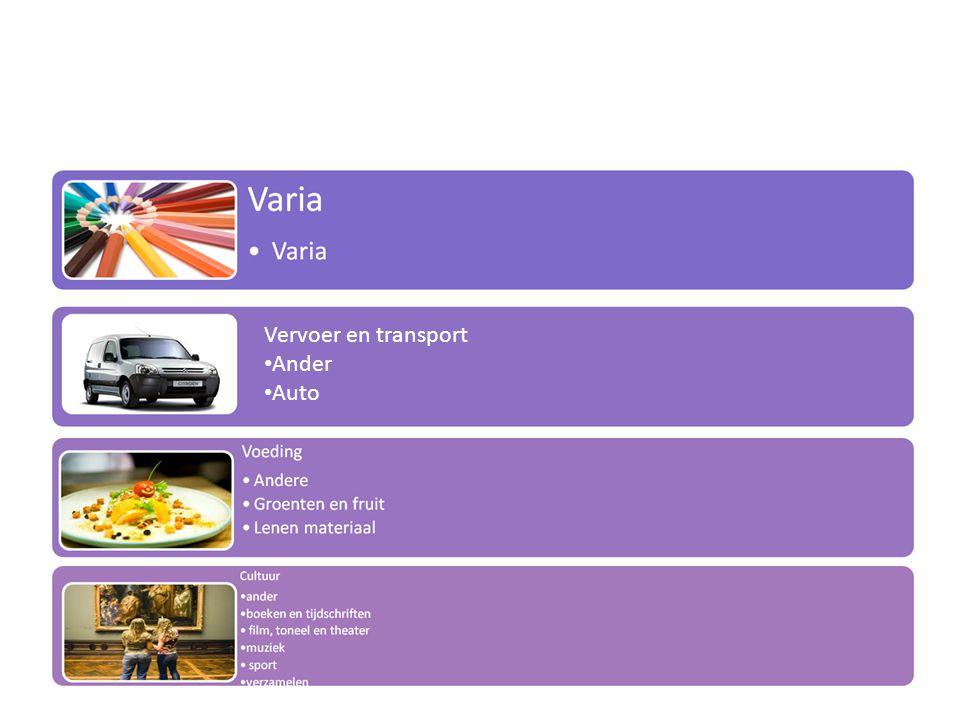 Vervoer en transport Ander Auto Vervoer en transport Ander Auto