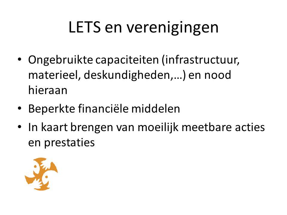 LETS en verenigingen Ongebruikte capaciteiten (infrastructuur, materieel, deskundigheden,…) en nood hieraan Beperkte financiële middelen In kaart brengen van moeilijk meetbare acties en prestaties