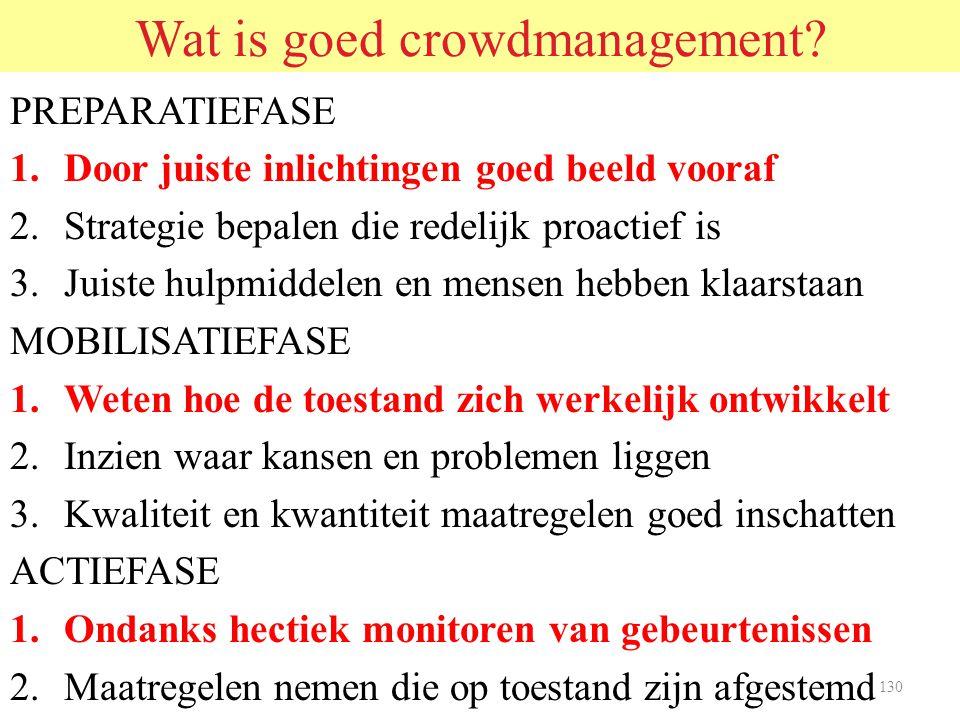 129 CROWD MANAGEMENT OBSERVATIE ALS BASISVOORWAARDE
