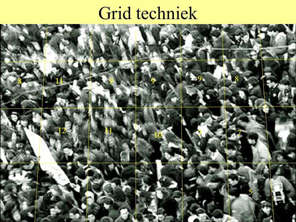 135 Mensen tellen Stilstaand: Maak grid (bv.