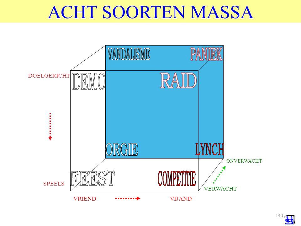 139 CROWD MANAGEMENT SOORTEN MASSA'S & SOORTEN ACTIVITEITEN