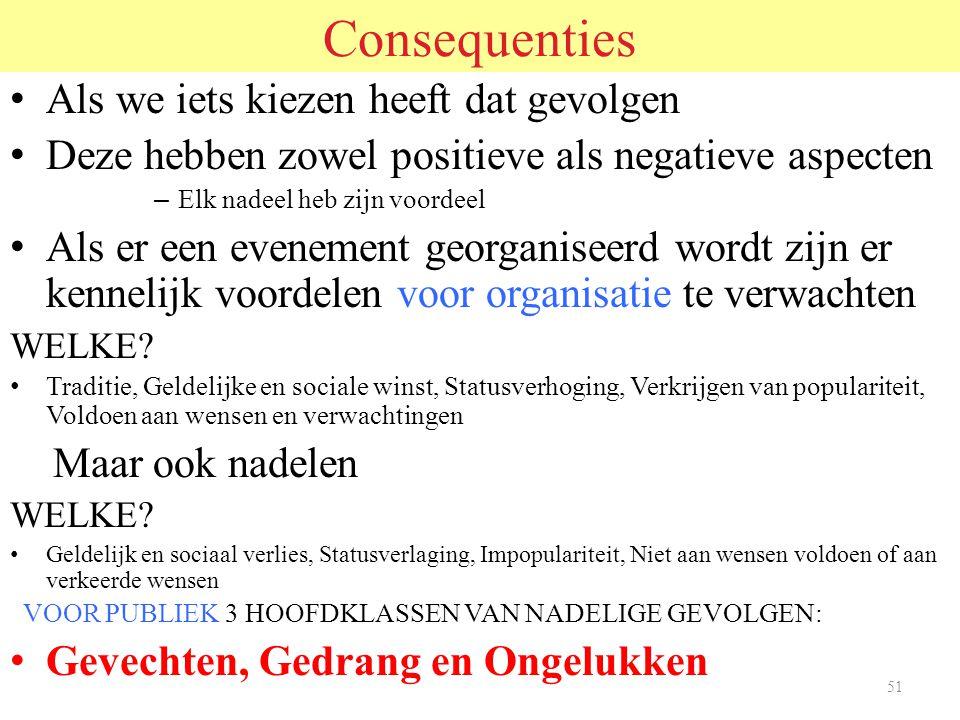 © 2012 JP van de Sande RuG 50 Wat is risico.