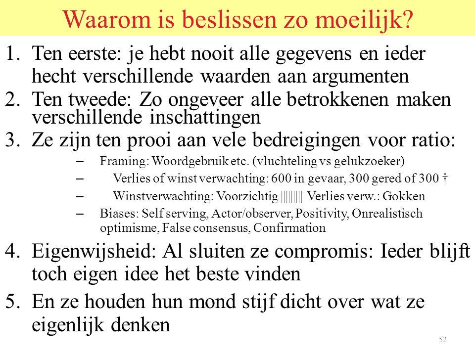 © 2012 JP van de Sande RuG 51 Consequenties Als we iets kiezen heeft dat gevolgen Deze hebben zowel positieve als negatieve aspecten – Elk nadeel heb zijn voordeel Als er een evenement georganiseerd wordt zijn er kennelijk voordelen voor organisatie te verwachten WELKE.