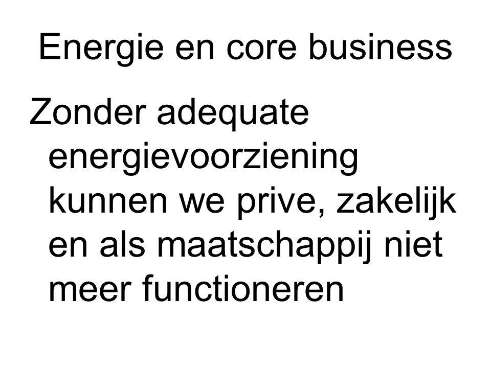 Energie en core business Zonder adequate energievoorziening kunnen we prive, zakelijk en als maatschappij niet meer functioneren
