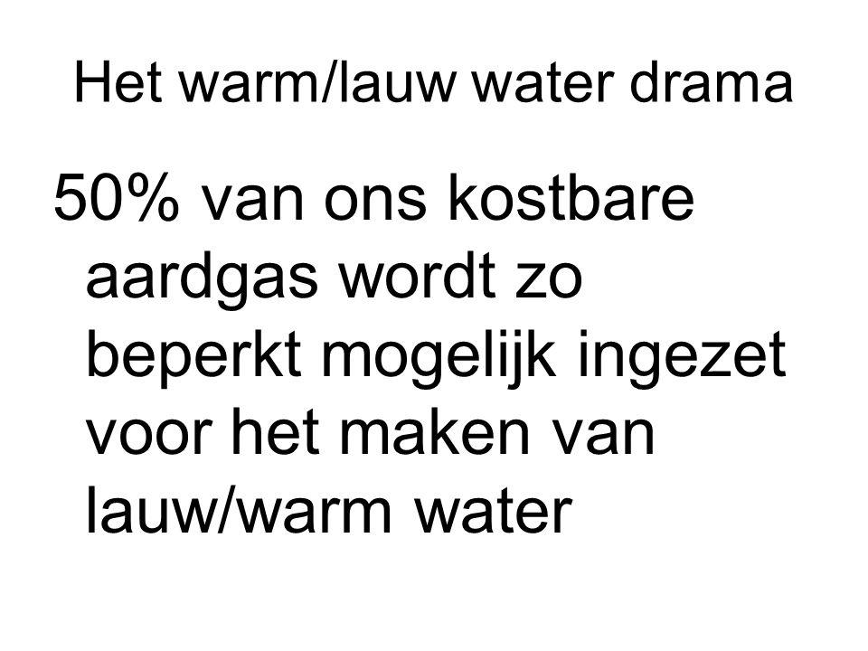 Het warm/lauw water drama 50% van ons kostbare aardgas wordt zo beperkt mogelijk ingezet voor het maken van lauw/warm water