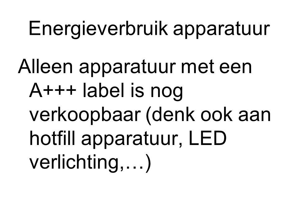 Energieverbruik apparatuur Alleen apparatuur met een A+++ label is nog verkoopbaar (denk ook aan hotfill apparatuur, LED verlichting,…)