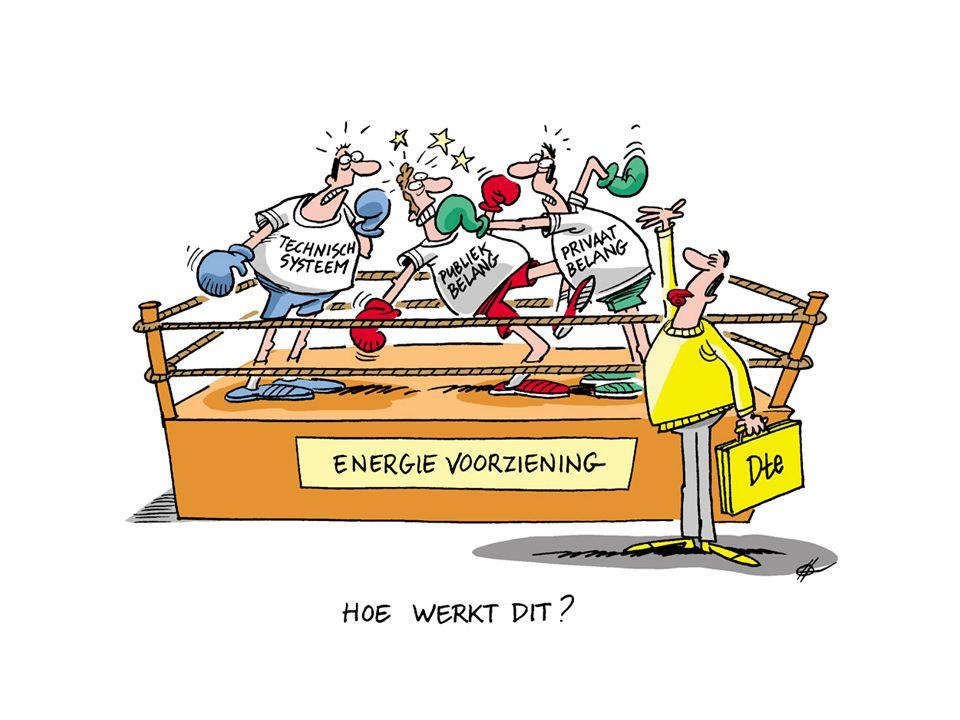 Overheden Er komt een energie/milieuministerie en energie en milieu worden leidend in de (internationale) politieke debatten samen met solidariteit en schoon drinkwater