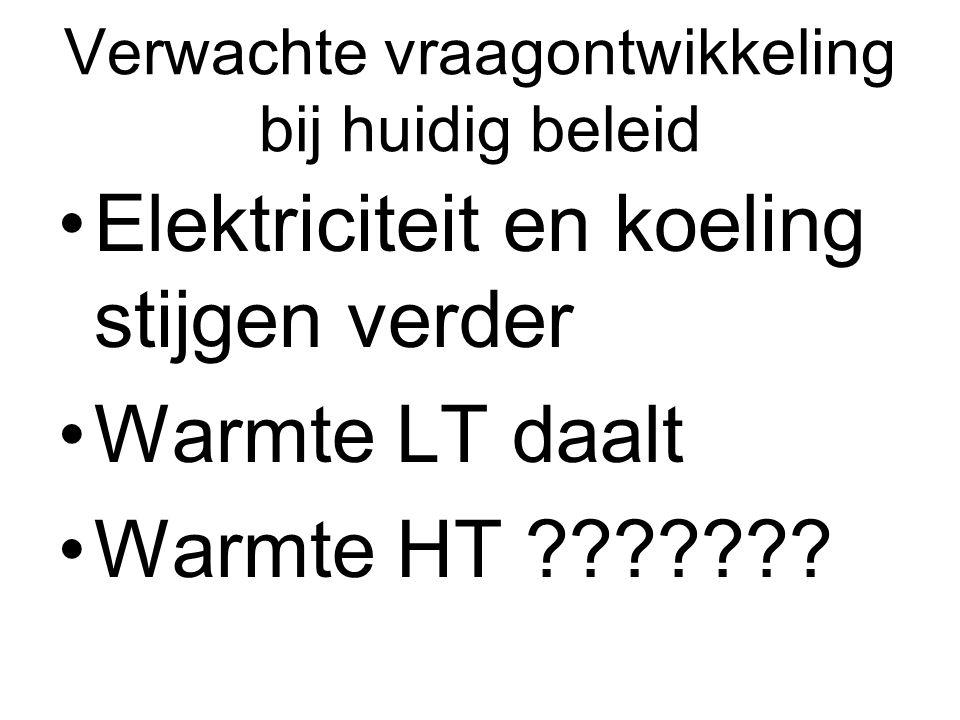 Verwachte vraagontwikkeling bij huidig beleid Elektriciteit en koeling stijgen verder Warmte LT daalt Warmte HT ???????