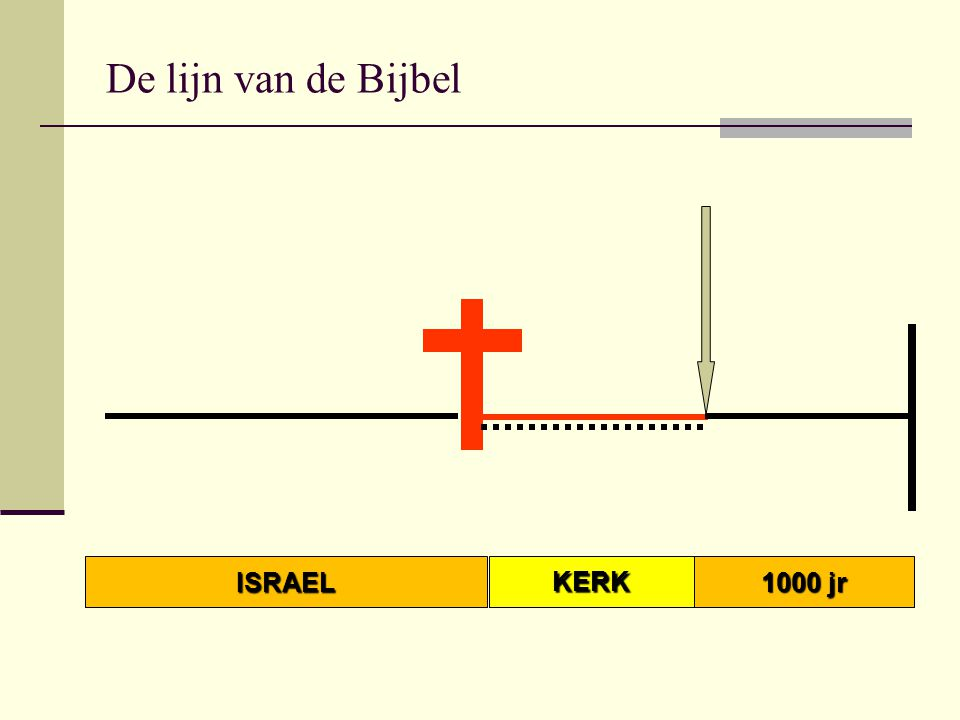 ISRAELKERK 1000 jr