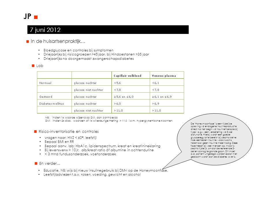 7 juni 2012 JP ■ ■ In de huisartsenpraktijk… ■ Lab ■ Risico-inventarisatie en controles NB: indien 1x waarde wijzend op DM, dan controlelab DM: indien