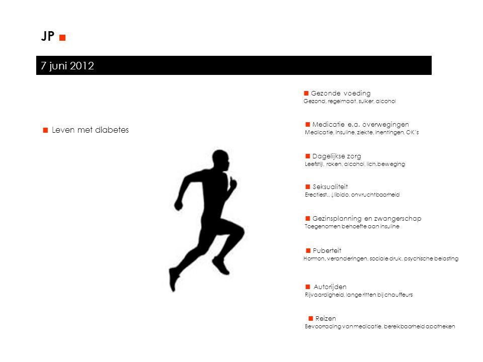 7 juni 2012 ■ Gezonde voeding Gezond, regelmaat, suiker, alcohol ■ Dagelijkse zorg Leefstijl, roken, alcohol, lich.beweging ■ Medicatie e.a. overwegin