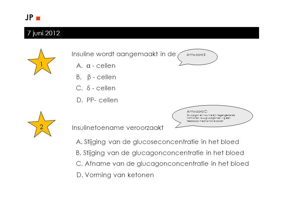 7 juni 2012 JP ■ 5 Voor het stellen van de diagnose diabetes is noodzakelijk A.