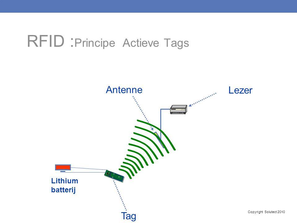 Lezer Antenne Tag RFID : Principe Actieve Tags Lithium batterij Copyright Solutect 2010