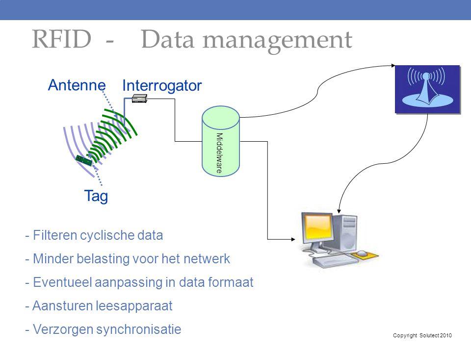 RFID - Data management Interrogator Antenne Tag Middelware - Filteren cyclische data - Minder belasting voor het netwerk - Eventueel aanpassing in dat