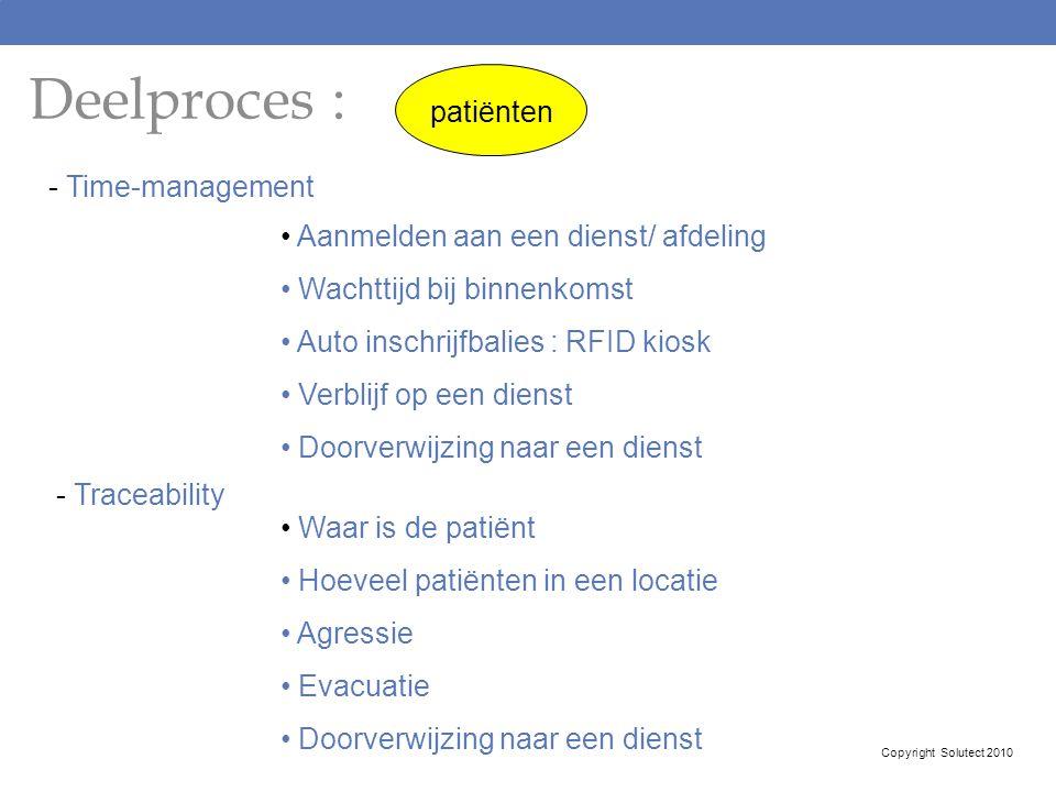 Deelproces : patiënten - Time-management Aanmelden aan een dienst/ afdeling Wachttijd bij binnenkomst Auto inschrijfbalies : RFID kiosk Verblijf op ee