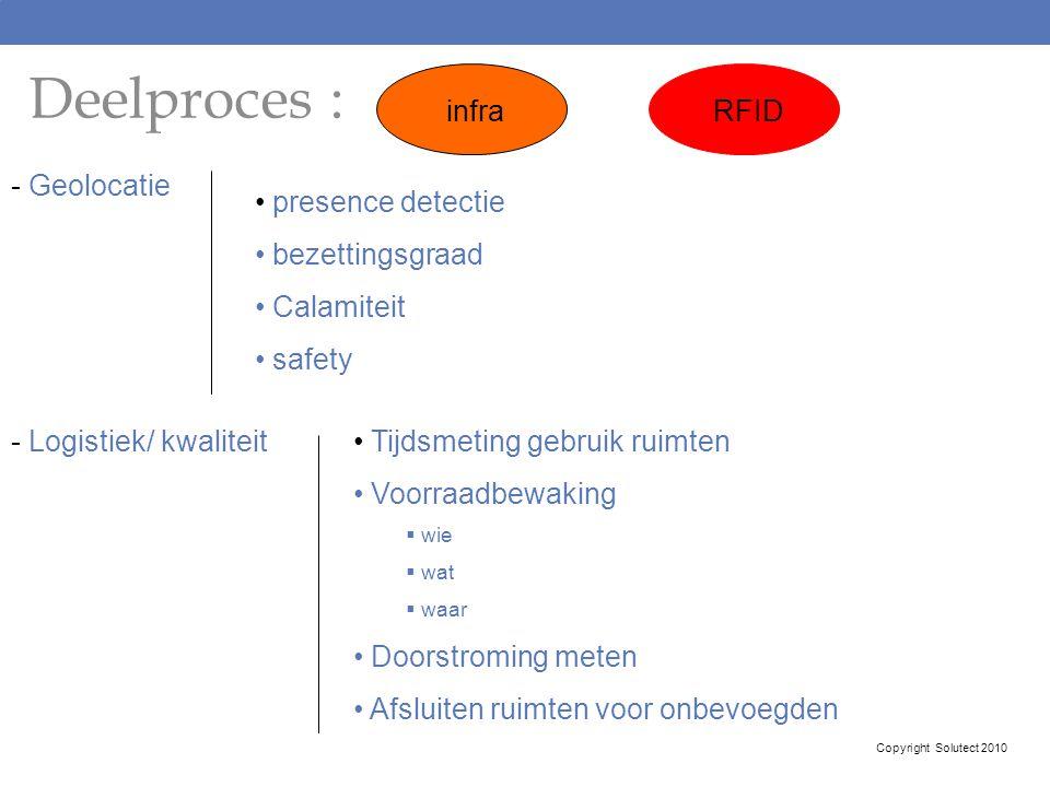 Deelproces : - Geolocatie presence detectie bezettingsgraad Calamiteit safety - Logistiek/ kwaliteit Tijdsmeting gebruik ruimten Voorraadbewaking  wi