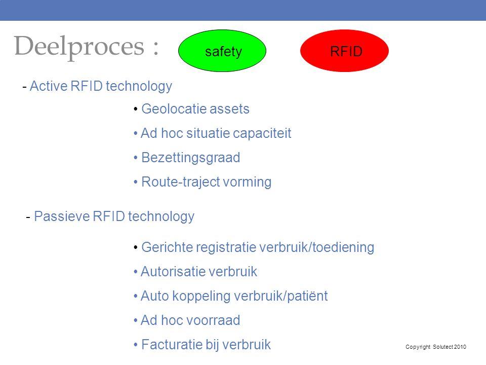 Deelproces : - Active RFID technology Geolocatie assets Ad hoc situatie capaciteit Bezettingsgraad Route-traject vorming - Passieve RFID technology Ge