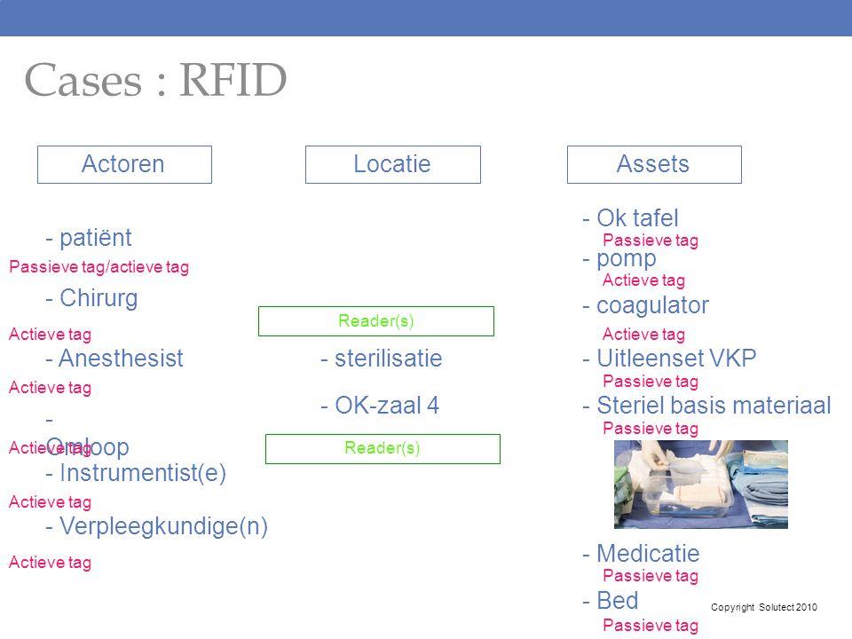 Cases : RFID - patiënt Actoren - Chirurg - Instrumentist(e) - Anesthesist - Omloop - Verpleegkundige(n) Locatie - sterilisatie - OK-zaal 4 Assets - Me