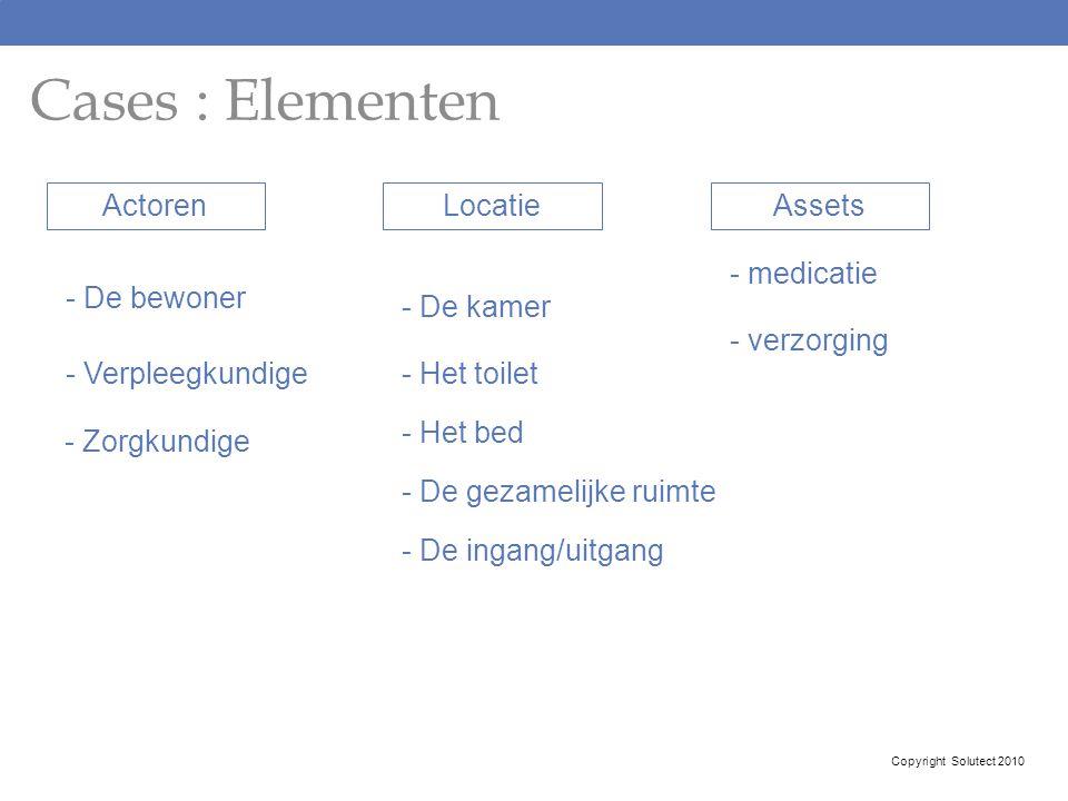 Cases : Elementen Actoren - De bewoner - Verpleegkundige - Zorgkundige LocatieAssets - medicatie Copyright Solutect 2010 - Het bed - De kamer - Het to