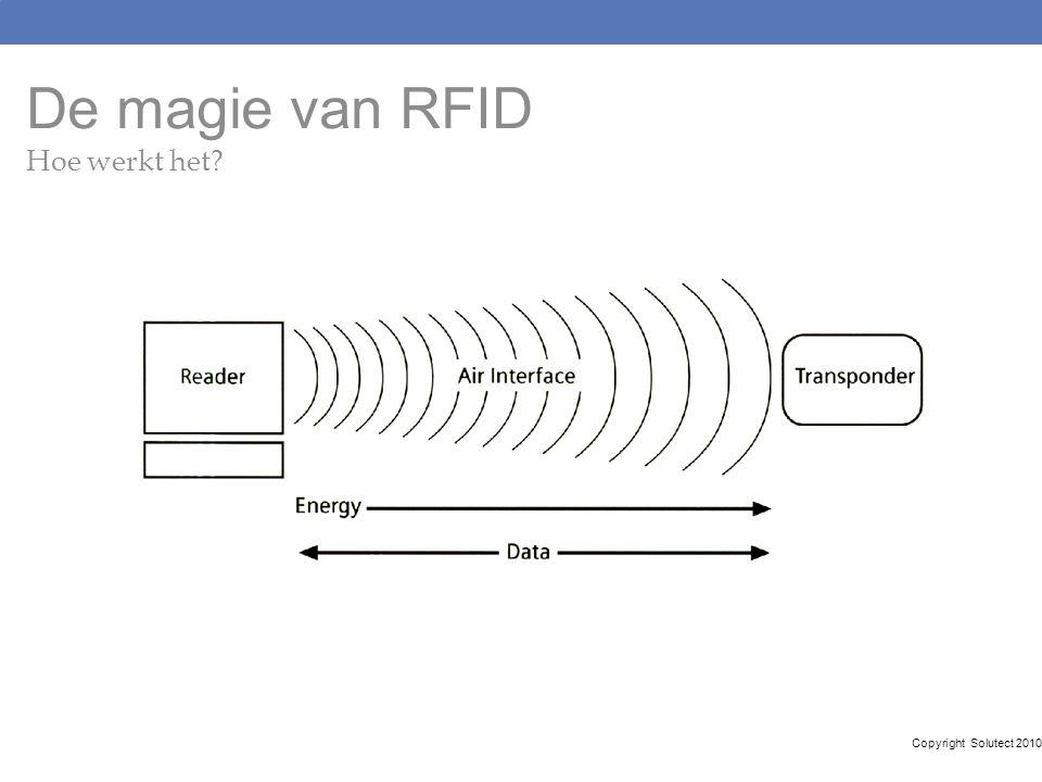 De magie van RFID Hoe werkt het? Copyright Solutect 2010