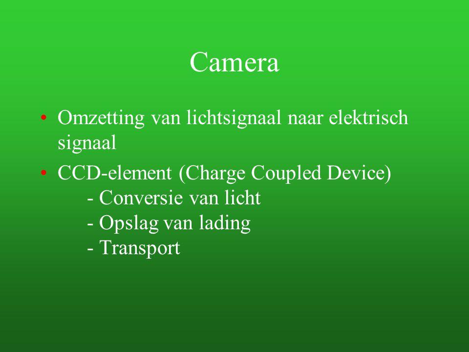 Omzetting van lichtsignaal naar elektrisch signaal CCD-element (Charge Coupled Device) - Conversie van licht - Opslag van lading - Transport