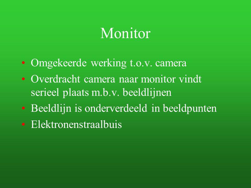 Monitor Omgekeerde werking t.o.v. camera Overdracht camera naar monitor vindt serieel plaats m.b.v. beeldlijnen Beeldlijn is onderverdeeld in beeldpun