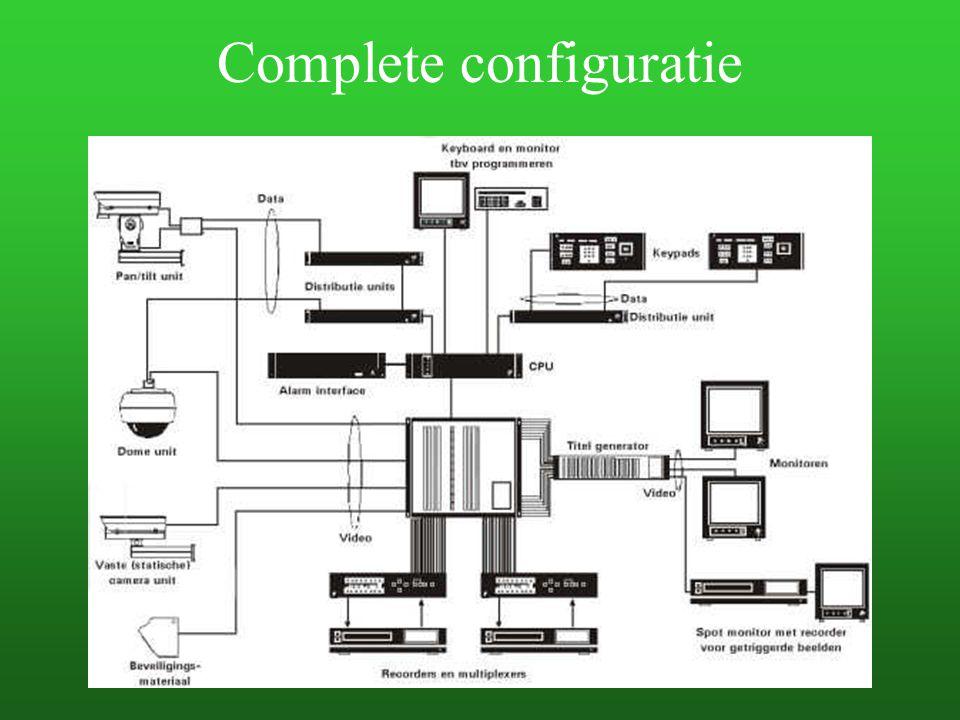 Complete configuratie