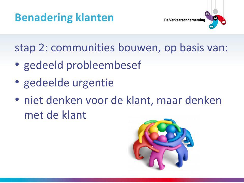 Benadering klanten stap 2: communities bouwen, op basis van: gedeeld probleembesef gedeelde urgentie niet denken voor de klant, maar denken met de kla