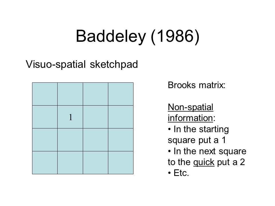 Baddeley (1986) Visuo-spatial sketchpad 1 Brooks matrix: Non-spatial information: In the starting square put a 1 In the next square to the quick put a