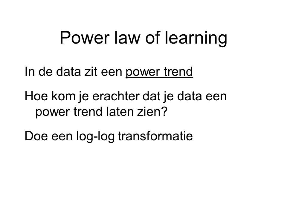 In de data zit een power trend Hoe kom je erachter dat je data een power trend laten zien? Doe een log-log transformatie