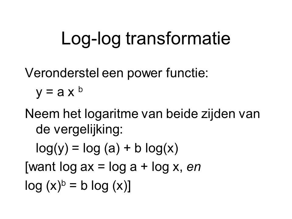 Log-log transformatie Veronderstel een power functie: y = a x b Neem het logaritme van beide zijden van de vergelijking: log(y) = log (a) + b log(x) [