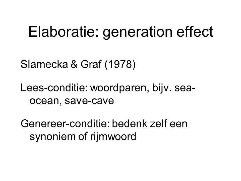 Elaboratie: generation effect Slamecka & Graf (1978) Lees-conditie: woordparen, bijv. sea- ocean, save-cave Genereer-conditie: bedenk zelf een synonie